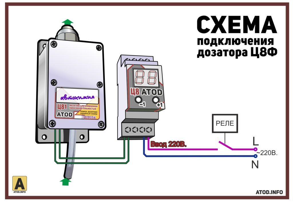 Схема подключения дозаторов АТОД Ц8Ф